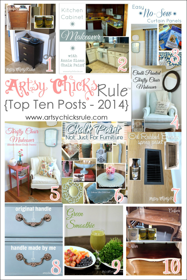 Artsy Chicks Rule Top Ten Blog Posts for 2014