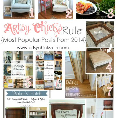 Top Ten Most Popular Posts From 2014 (new in 2014)