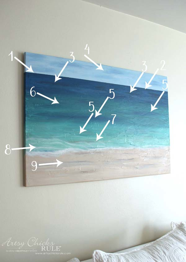 DIY Beach Painting - showing how I painted each color - artsychicksrule.com #diypainting #diyabstractpainting #diybeachpainting